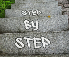 4 Stufenplan